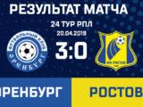 Оренбург - Ростов 24 тур
