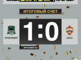 «Краснодар» одержал победу с минимальным счётом в своей первой игре на Кубке Париматч Премьер.