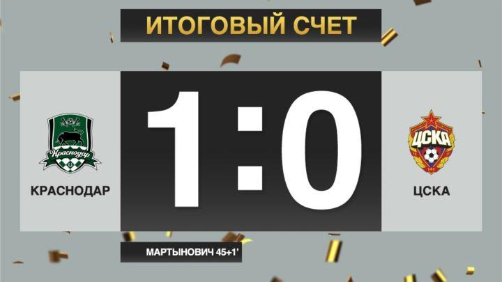 Краснодар с минимальным счетом переиграл ЦСКА в Кубке «Париматч» Премьер 2019