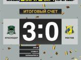 «Краснодар» одержал уверенную победу в южном дерби на Кубке Париматч Премьер!